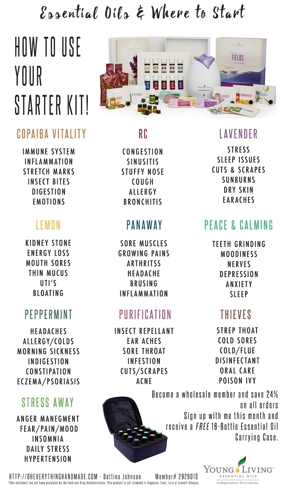 How To Use Your Young Living Starter Kit Diy Essential Oils